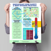best practice poster held by woman