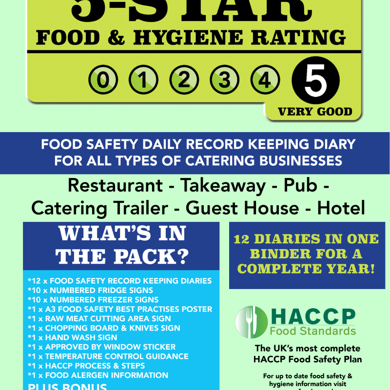 haccp-system-cover